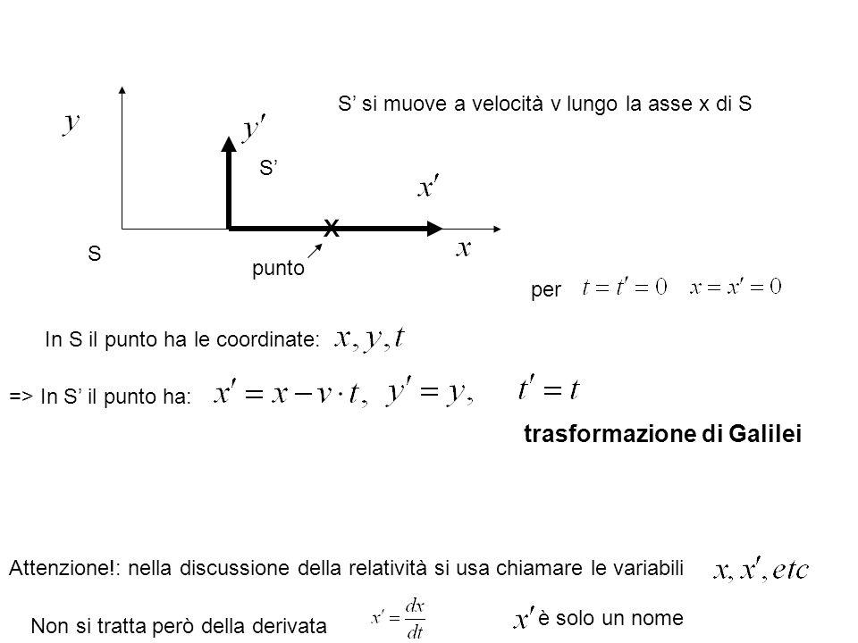 x trasformazione di Galilei