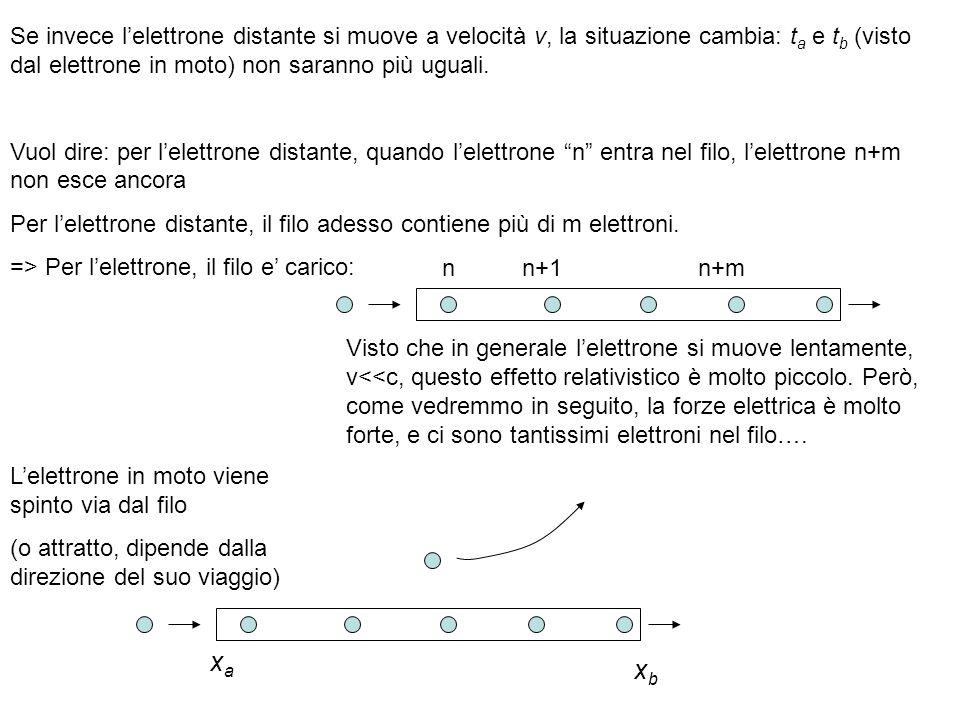 Se invece l'elettrone distante si muove a velocità v, la situazione cambia: ta e tb (visto dal elettrone in moto) non saranno più uguali.