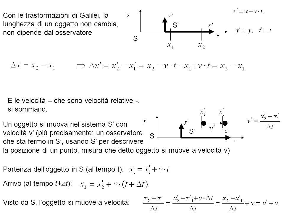 Con le trasformazioni di Galilei, la lunghezza di un oggetto non cambia, non dipende dal osservatore