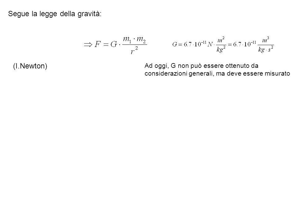 Segue la legge della gravità: