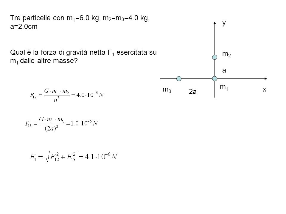 Tre particelle con m1=6.0 kg, m2=m3=4.0 kg, a=2.0cm
