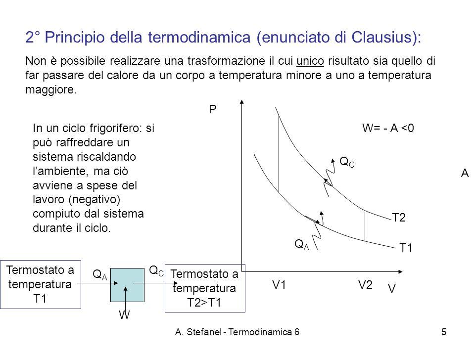 2° Principio della termodinamica (enunciato di Clausius):