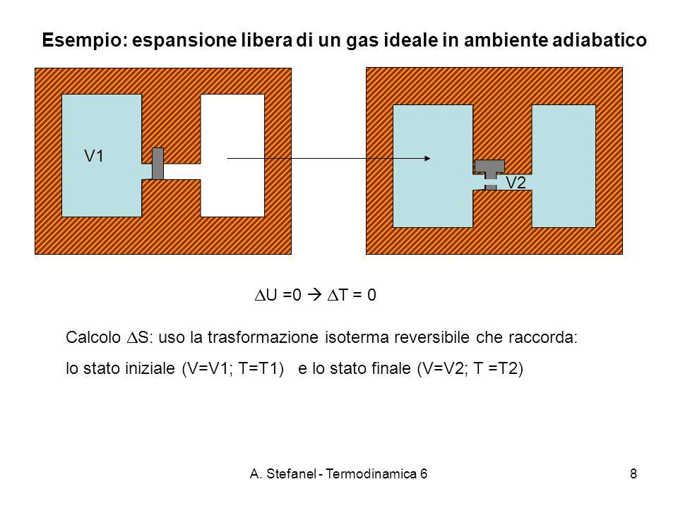 A. Stefanel - Termodinamica 6