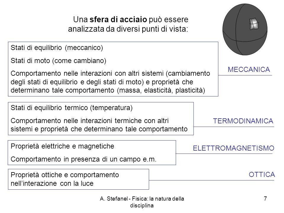 A. Stefanel - Fisica: la natura della disciplina