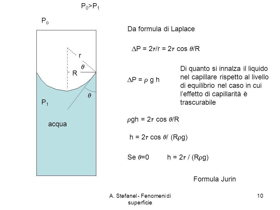 A. Stefanel - Fenomeni di superficie