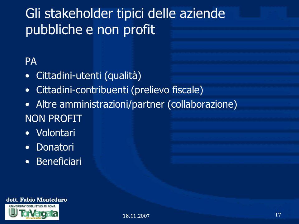 Gli stakeholder tipici delle aziende pubbliche e non profit
