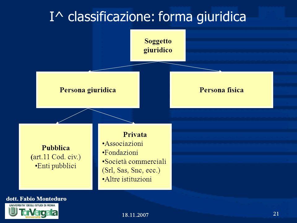 I^ classificazione: forma giuridica