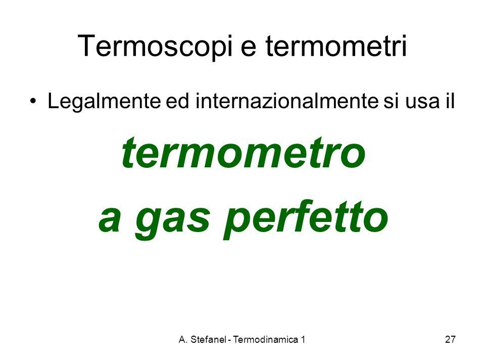 Termoscopi e termometri