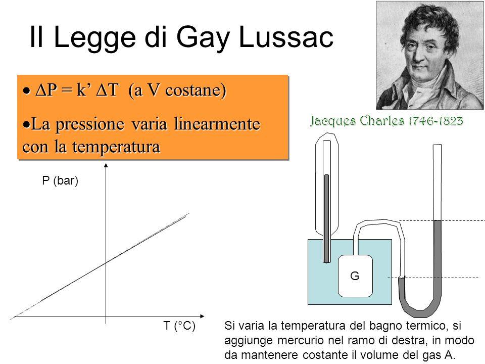 II Legge di Gay Lussac P = k' T (a V costane)