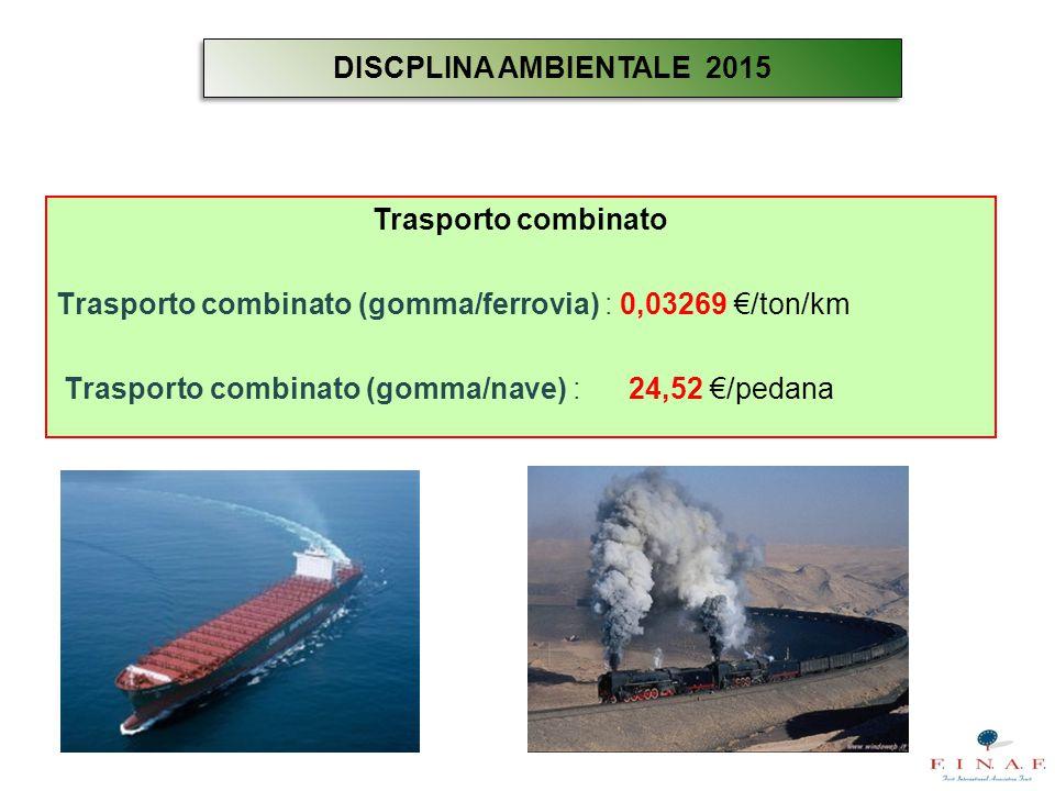 DISCPLINA AMBIENTALE 2015 Trasporto combinato. Trasporto combinato (gomma/ferrovia) : 0,03269 €/ton/km.