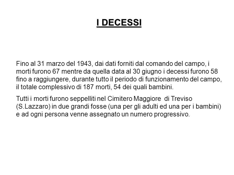 I DECESSI