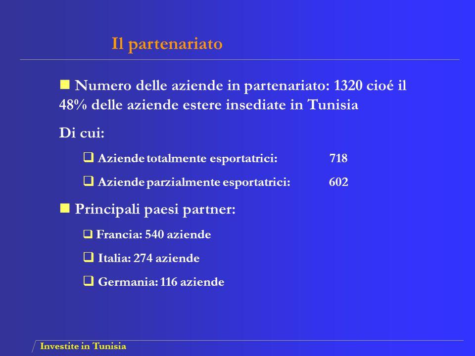 Il partenariato Numero delle aziende in partenariato: 1320 cioé il 48% delle aziende estere insediate in Tunisia.