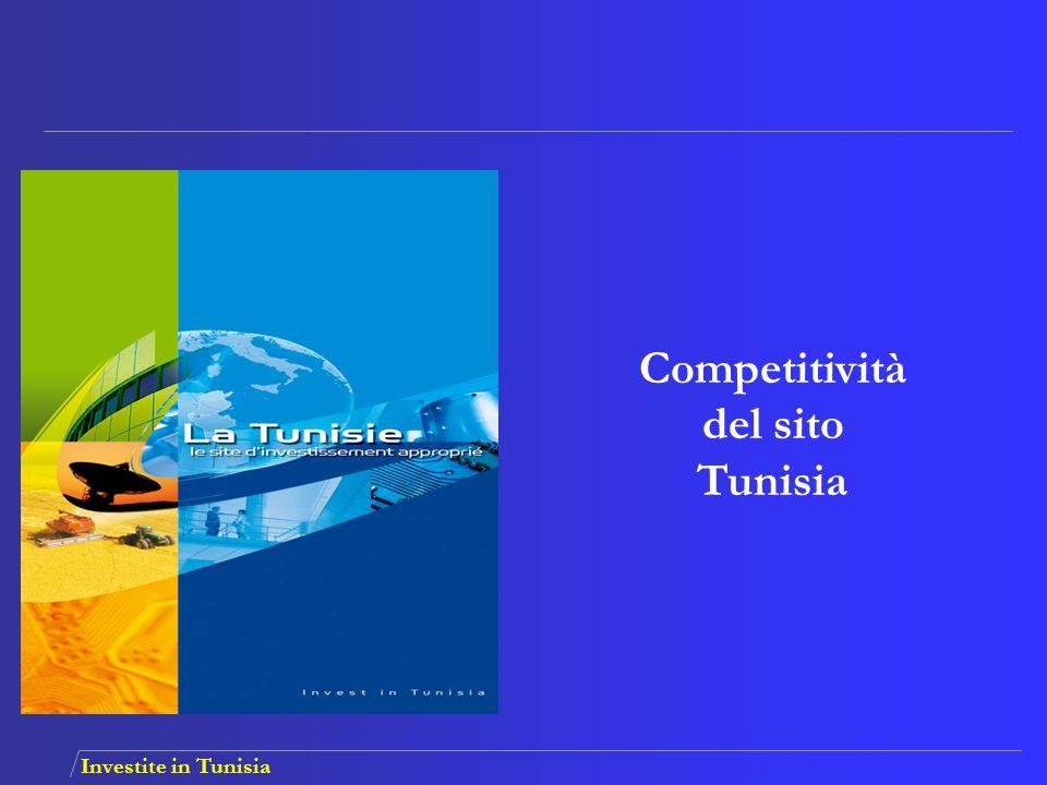 Competitività del sito Tunisia