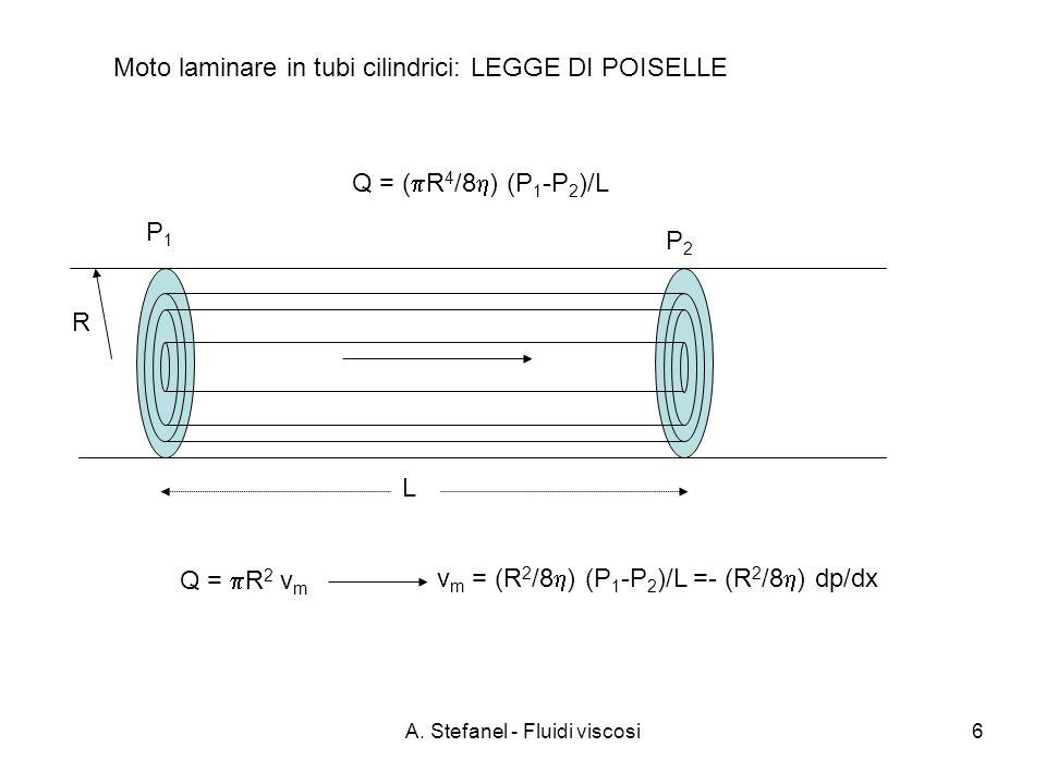 A. Stefanel - Fluidi viscosi