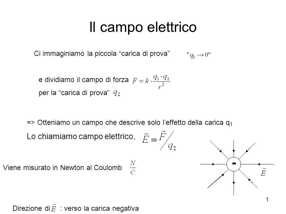 Il campo elettrico - Lo chiamiamo campo elettrico,