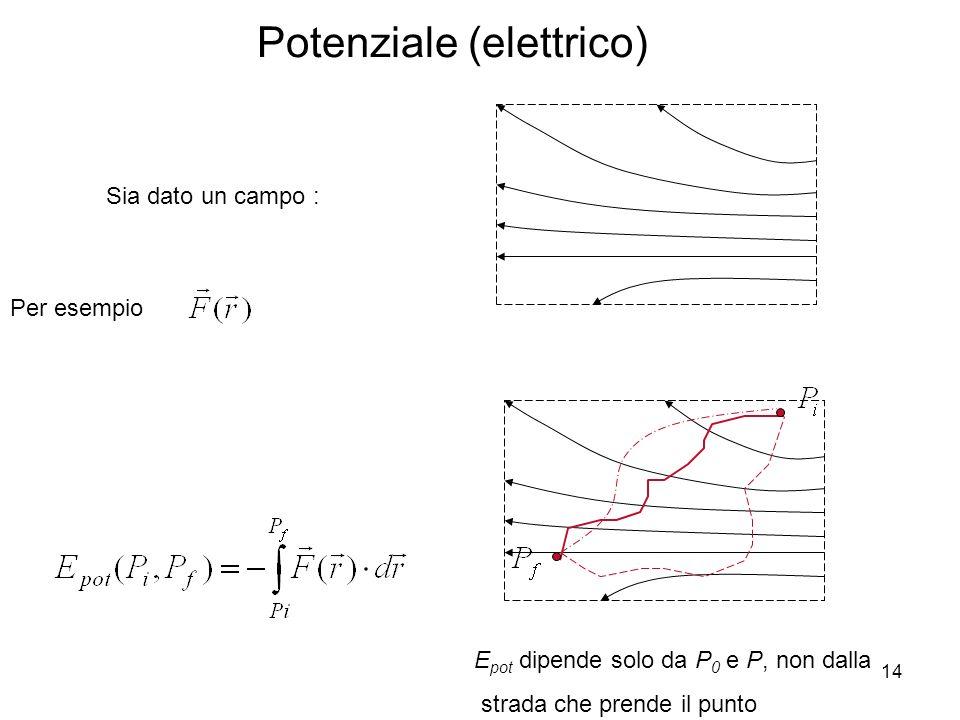 Potenziale (elettrico)