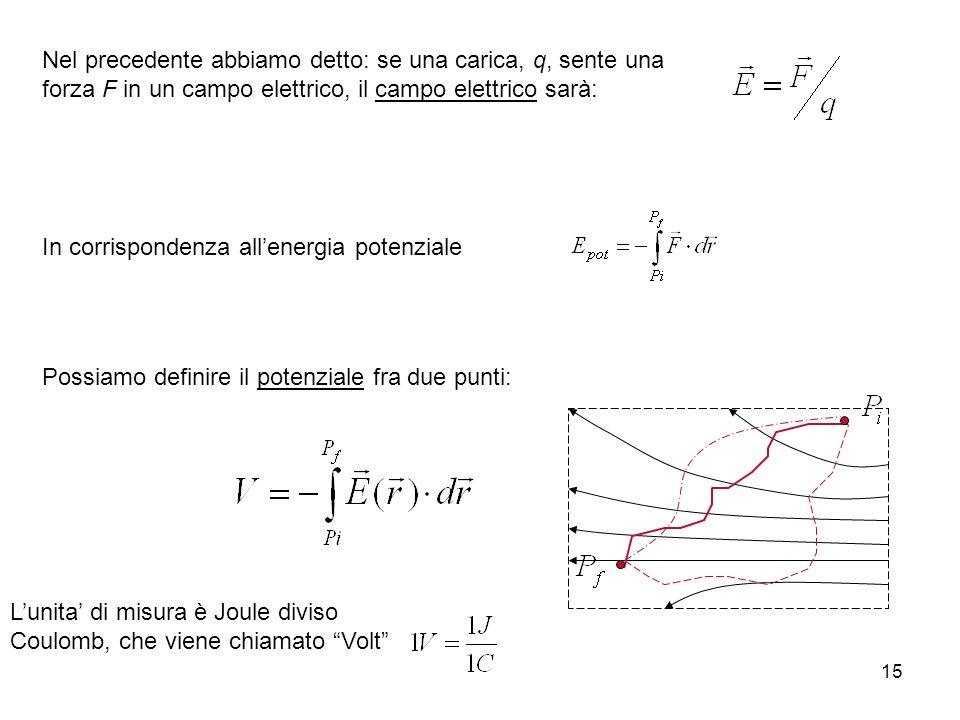 Nel precedente abbiamo detto: se una carica, q, sente una forza F in un campo elettrico, il campo elettrico sarà: