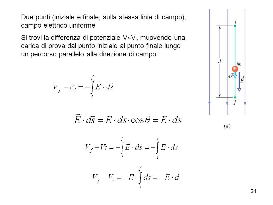 Due punti (iniziale e finale, sulla stessa linie di campo), campo elettrico uniforme