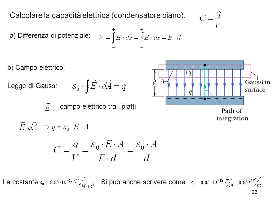 Calcolare la capacità elettrica (condensatore piano):
