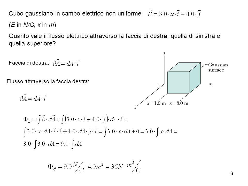 Cubo gaussiano in campo elettrico non uniforme (E in N/C, x in m)