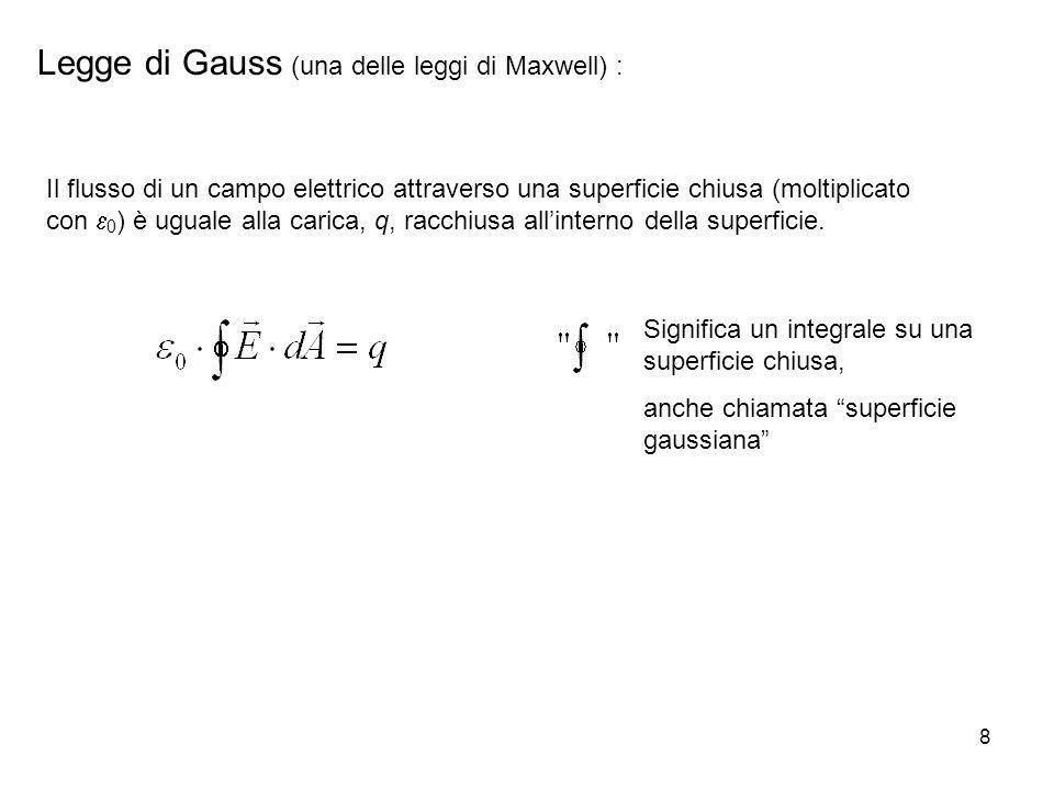 Legge di Gauss (una delle leggi di Maxwell) :
