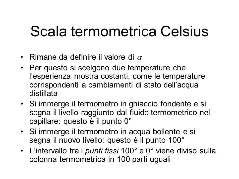 Scala termometrica Celsius
