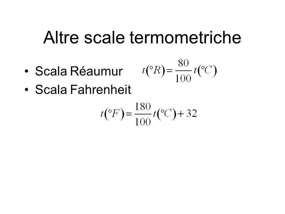 Altre scale termometriche