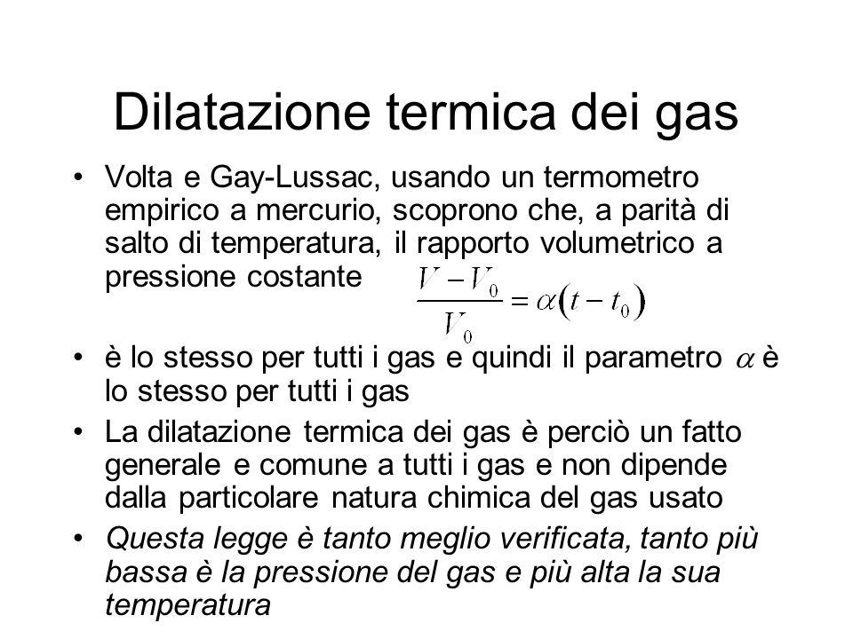 Dilatazione termica dei gas