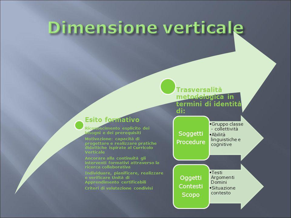 Dimensione verticale Esito formativo