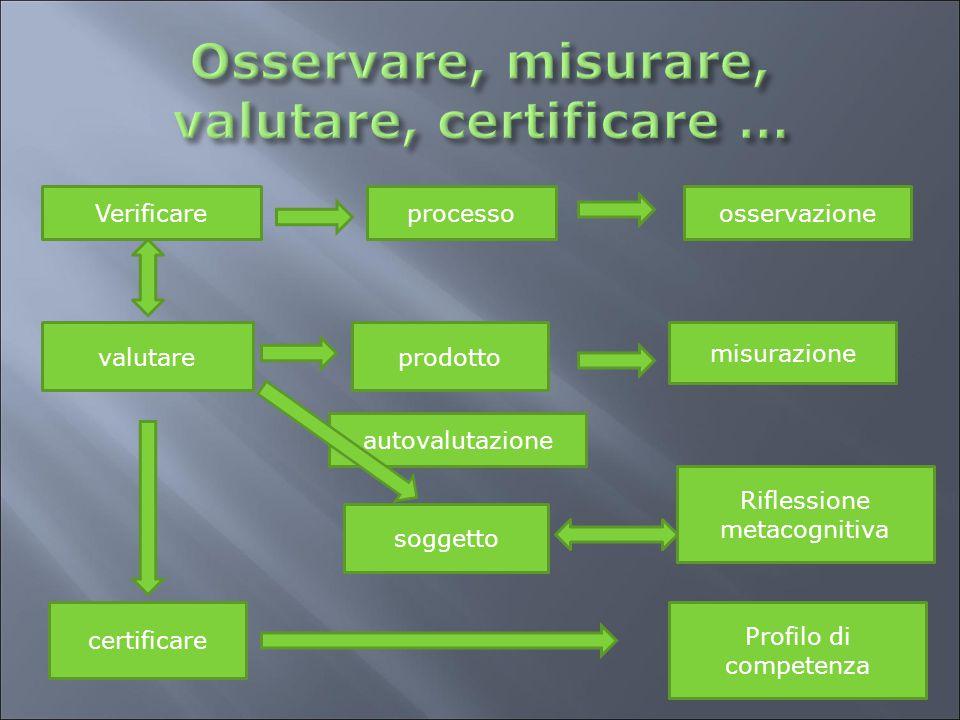 Osservare, misurare, valutare, certificare …
