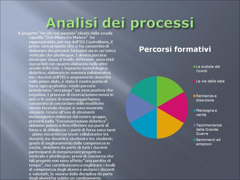 Analisi dei processi Da descrivere