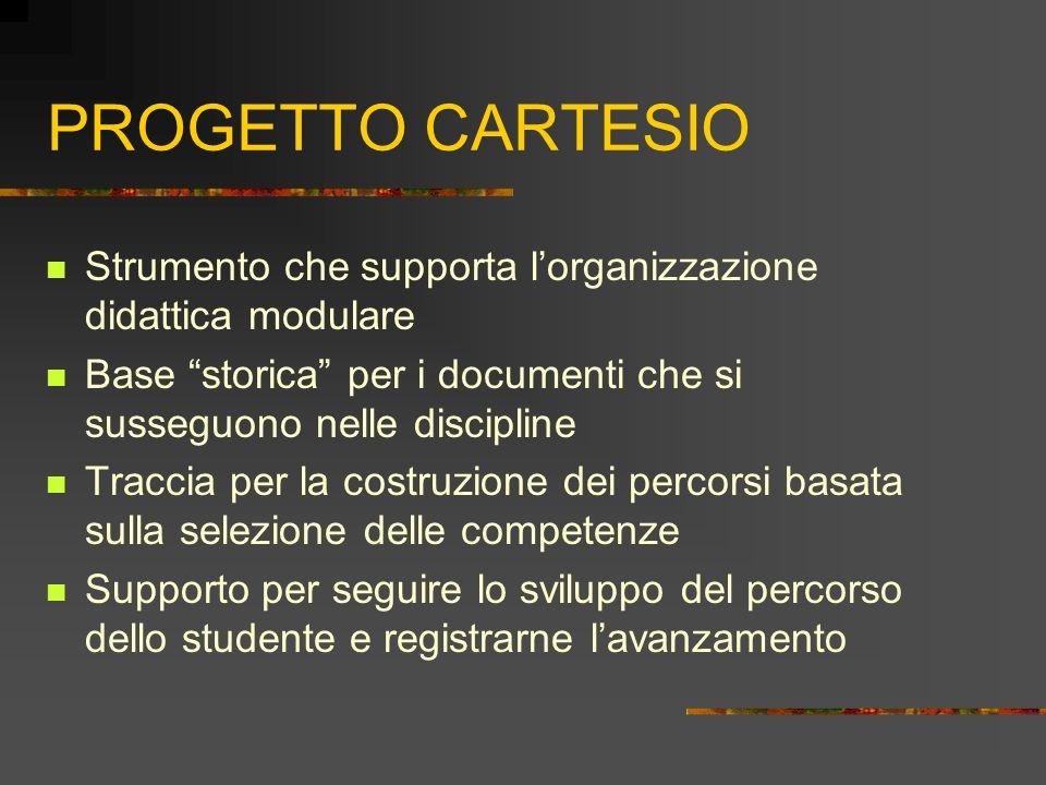 PROGETTO CARTESIO Strumento che supporta l'organizzazione didattica modulare. Base storica per i documenti che si susseguono nelle discipline.