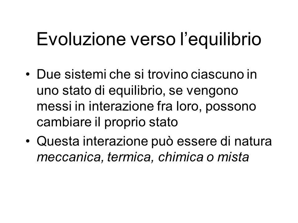 Evoluzione verso l'equilibrio