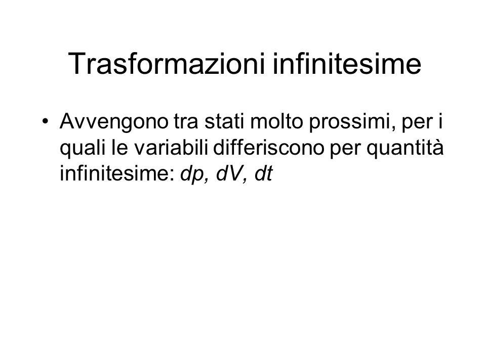 Trasformazioni infinitesime