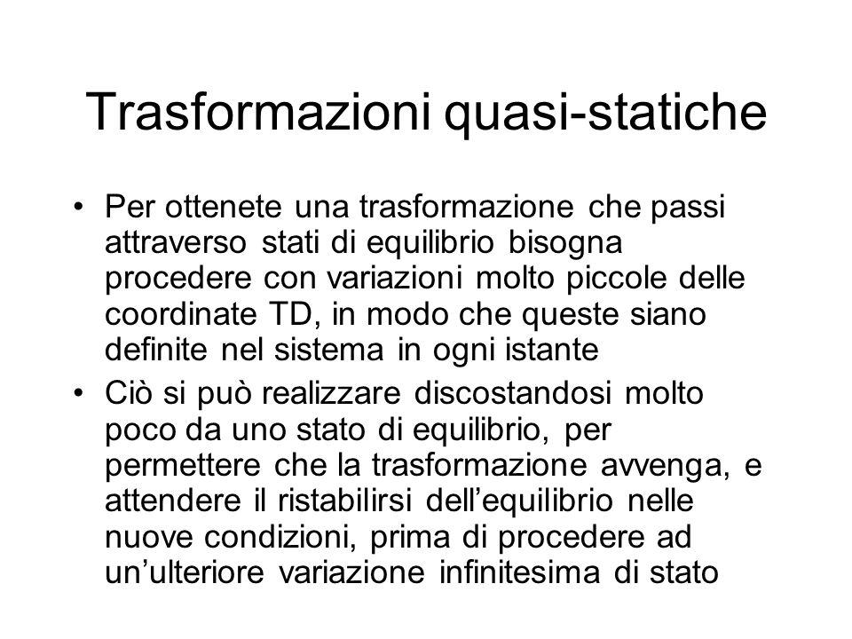 Trasformazioni quasi-statiche