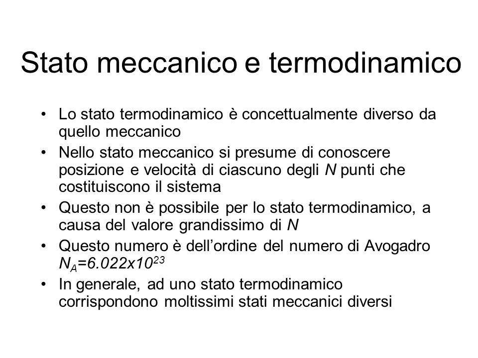 Stato meccanico e termodinamico
