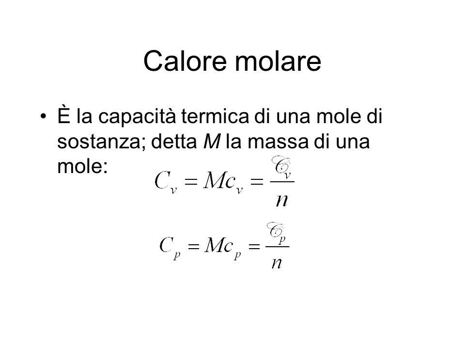 Calore molare È la capacità termica di una mole di sostanza; detta M la massa di una mole: