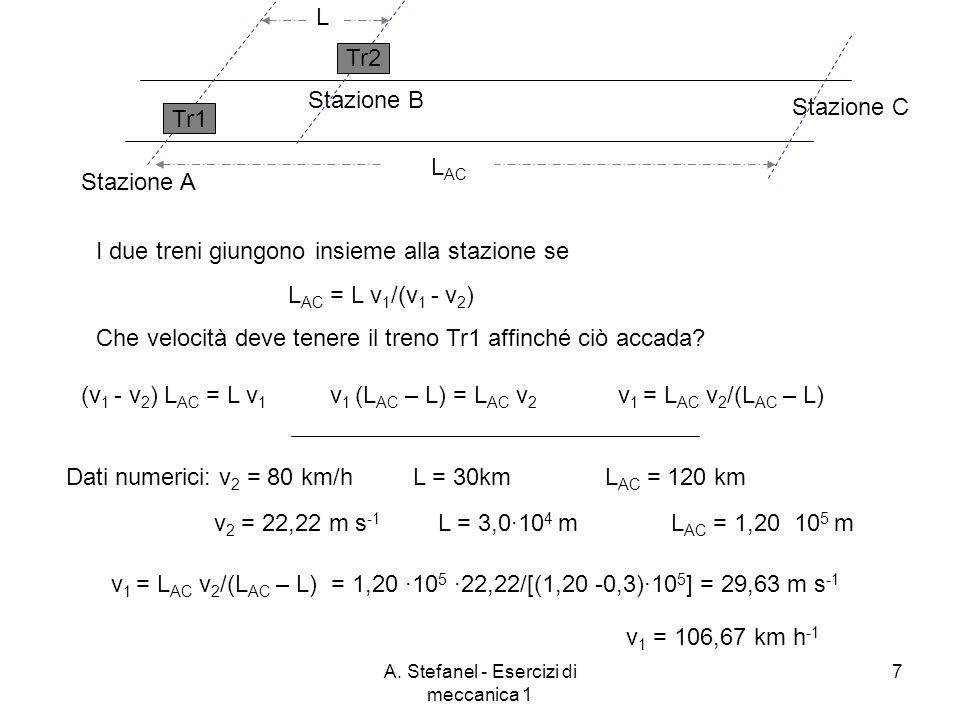 A. Stefanel - Esercizi di meccanica 1
