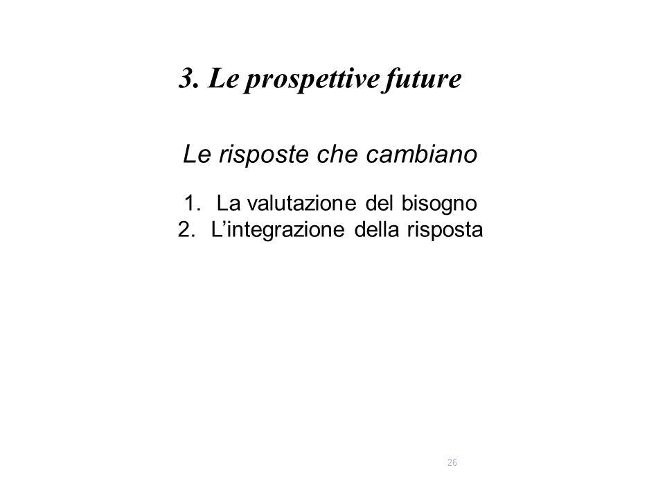3. Le prospettive future Le risposte che cambiano