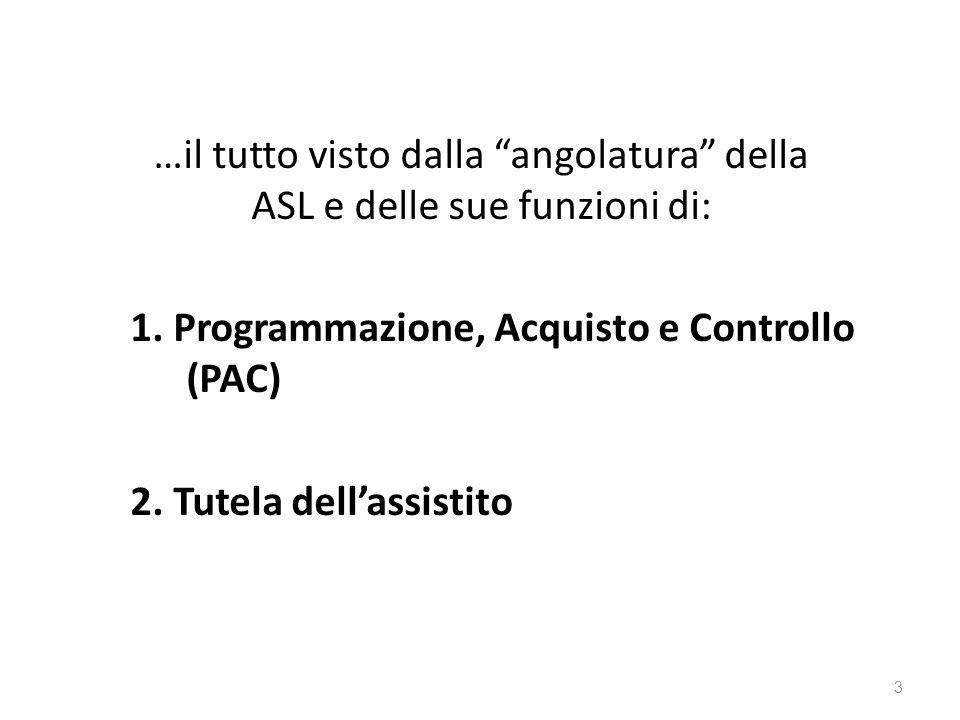 …il tutto visto dalla angolatura della ASL e delle sue funzioni di: