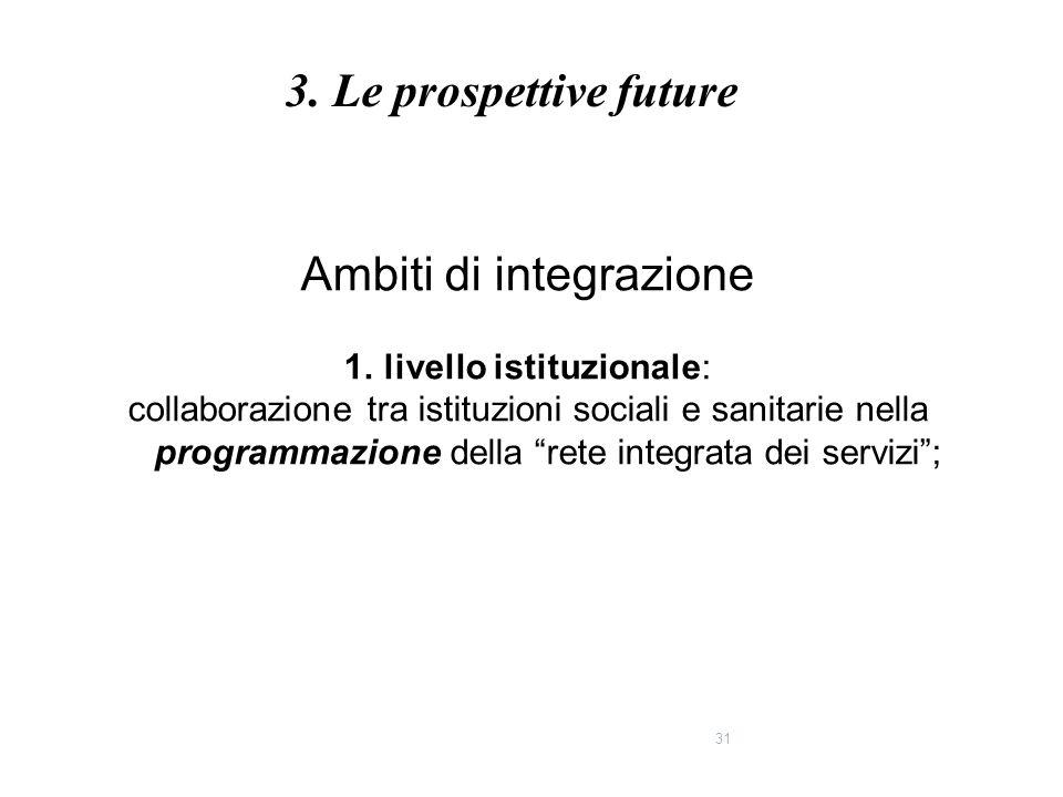 Ambiti di integrazione