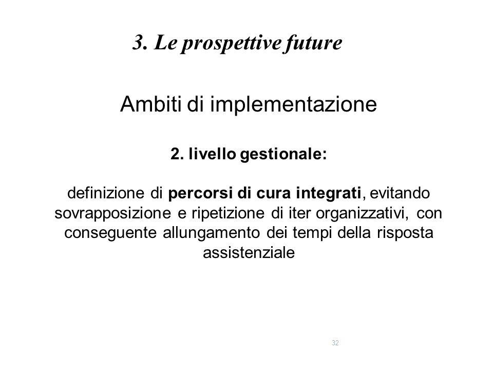 Ambiti di implementazione