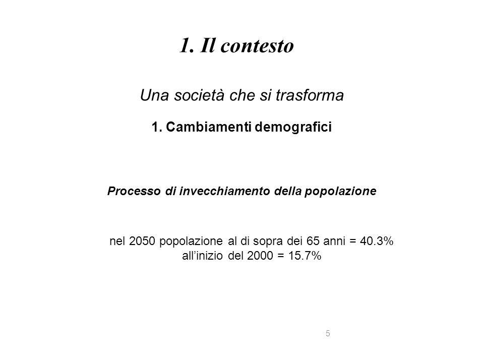1. Il contesto Una società che si trasforma 1. Cambiamenti demografici