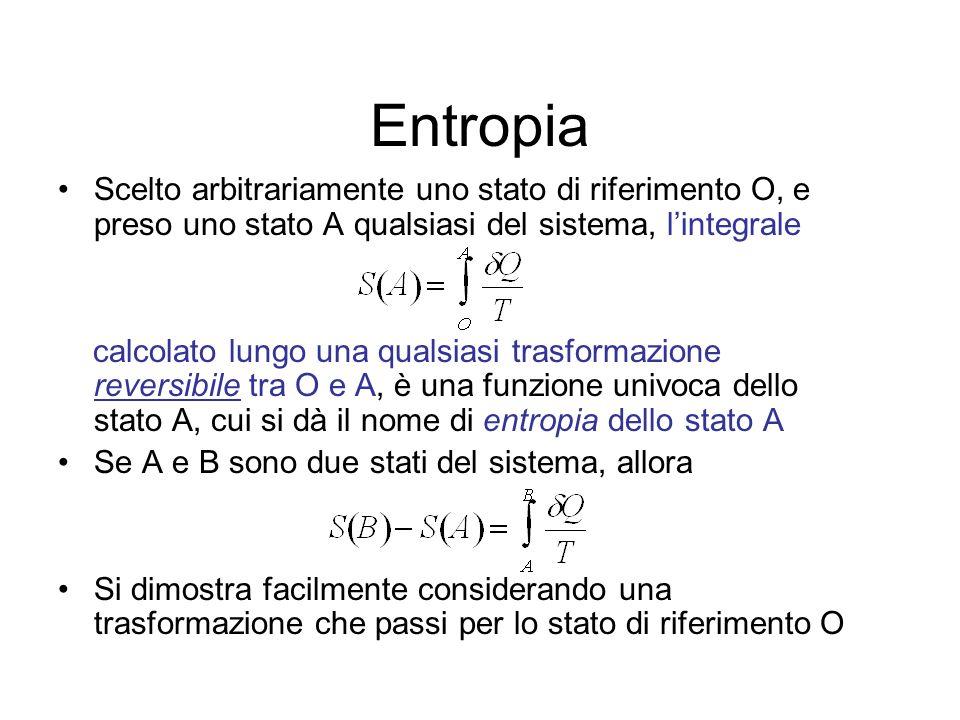 EntropiaScelto arbitrariamente uno stato di riferimento O, e preso uno stato A qualsiasi del sistema, l'integrale.