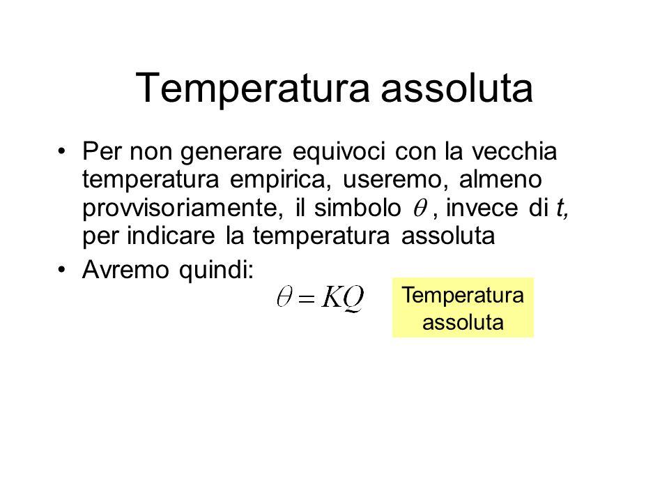 Temperatura assoluta