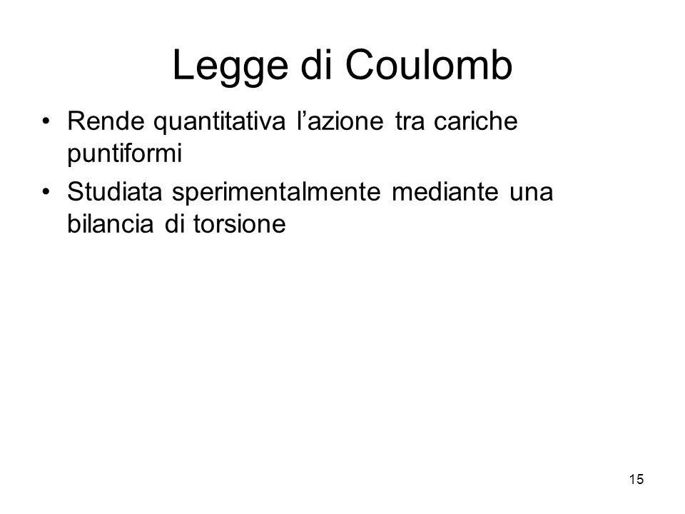Legge di Coulomb Rende quantitativa l'azione tra cariche puntiformi