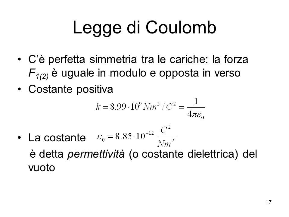 Legge di Coulomb C'è perfetta simmetria tra le cariche: la forza F1(2) è uguale in modulo e opposta in verso.