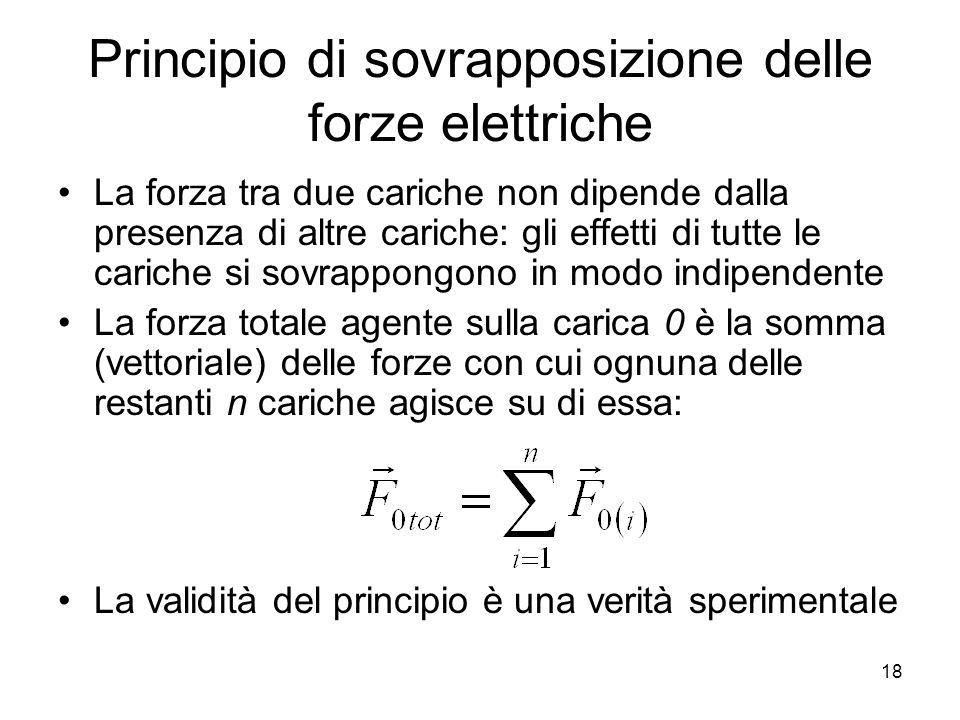 Principio di sovrapposizione delle forze elettriche