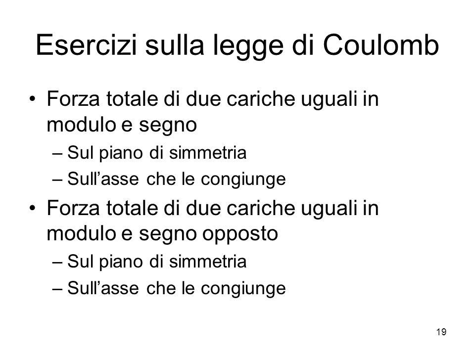 Esercizi sulla legge di Coulomb