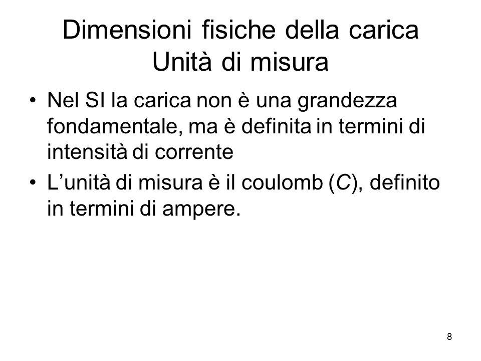 Dimensioni fisiche della carica Unità di misura
